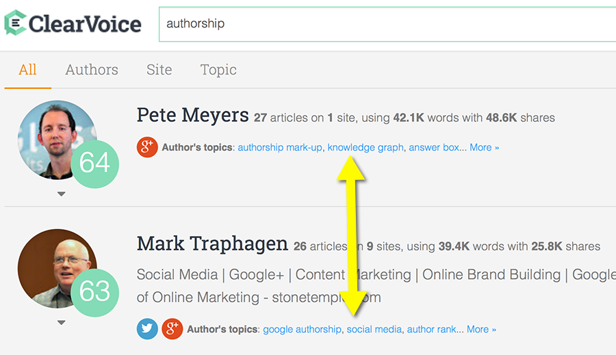 authorship-tools-discover-04