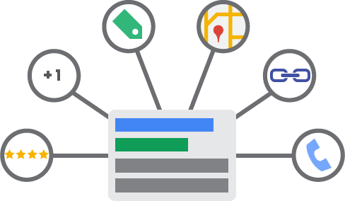 how to put google adwords on linkedin