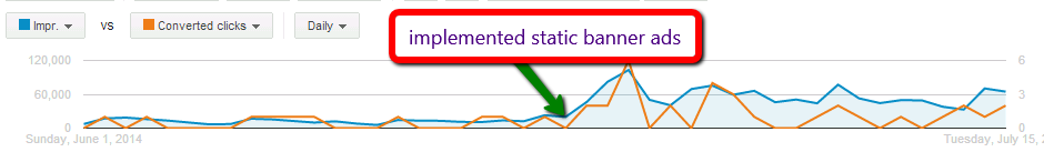remarketing_w_static_ads