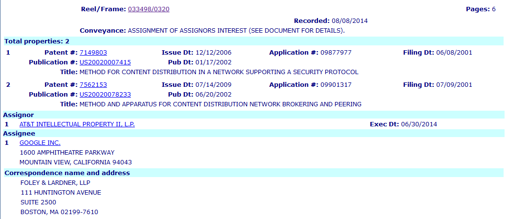 Google Acquires SSL Network Speed Patent from AT&T