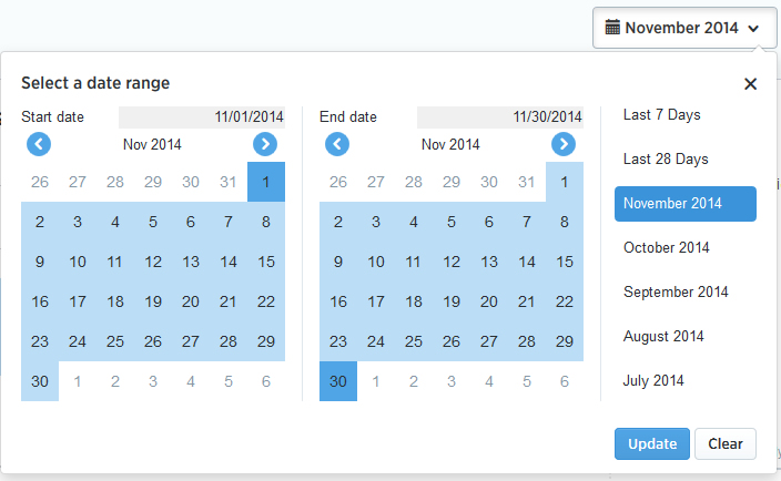Twitter Adds Date Range Calendar to Twitter Analytics