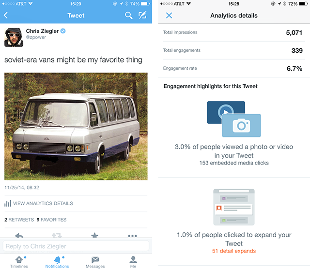 Twitter Testing View Analytics Link From Within Individual Mobile Tweets
