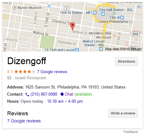 dizengoff2
