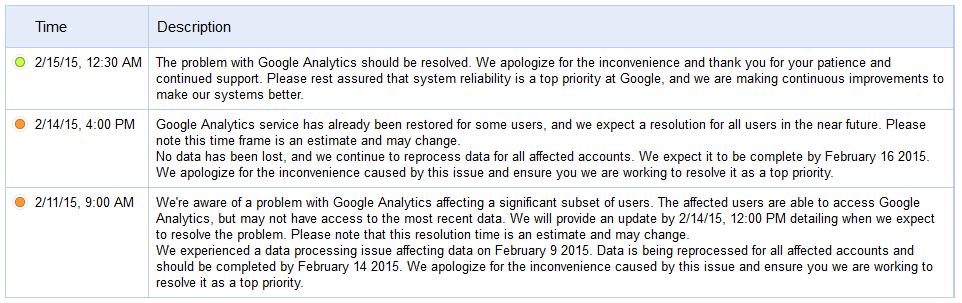 googleanalyticsoutfeb9
