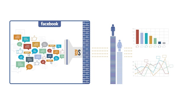 Facebook Announces Topic Data for Marketers to Determine Their Audience's Interests