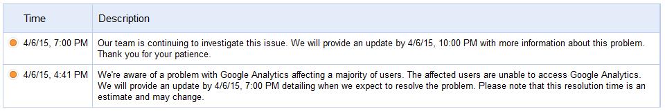 google analytics down 3