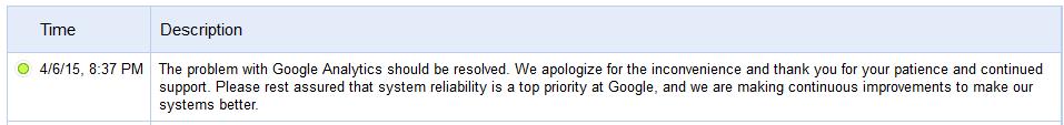 google analytics down 4