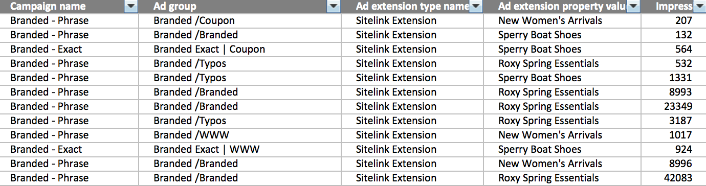 extension performance 2