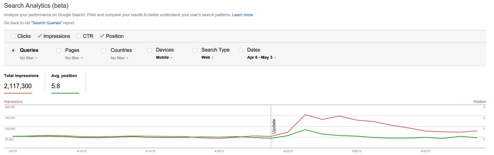 Google Webmaster Tools Launches Search Analytics Report