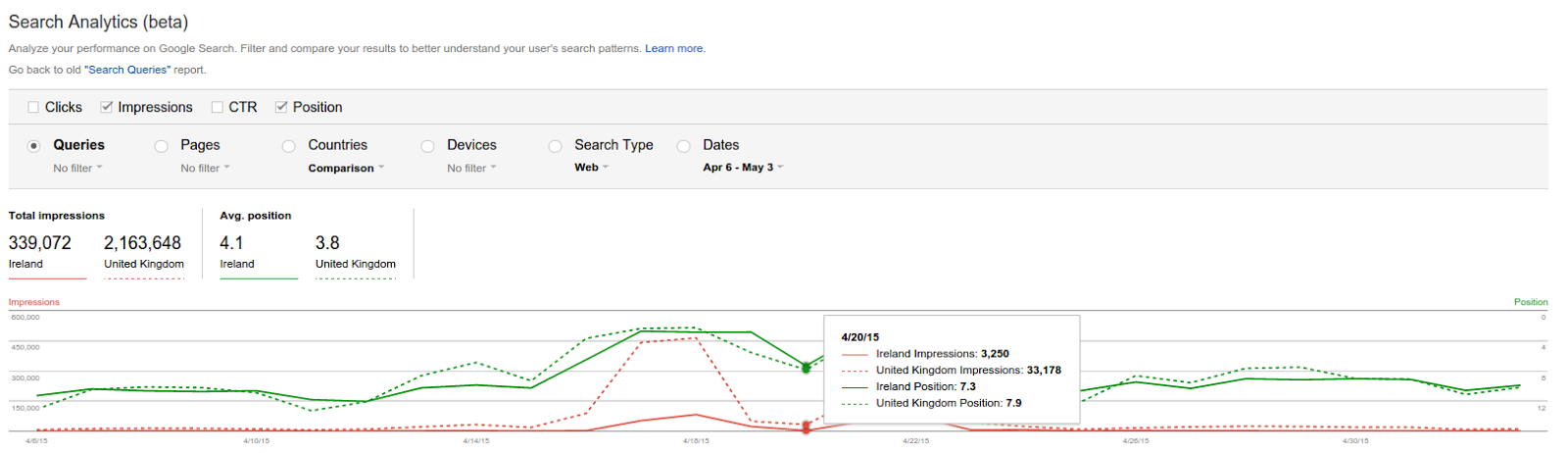 search analytics 2