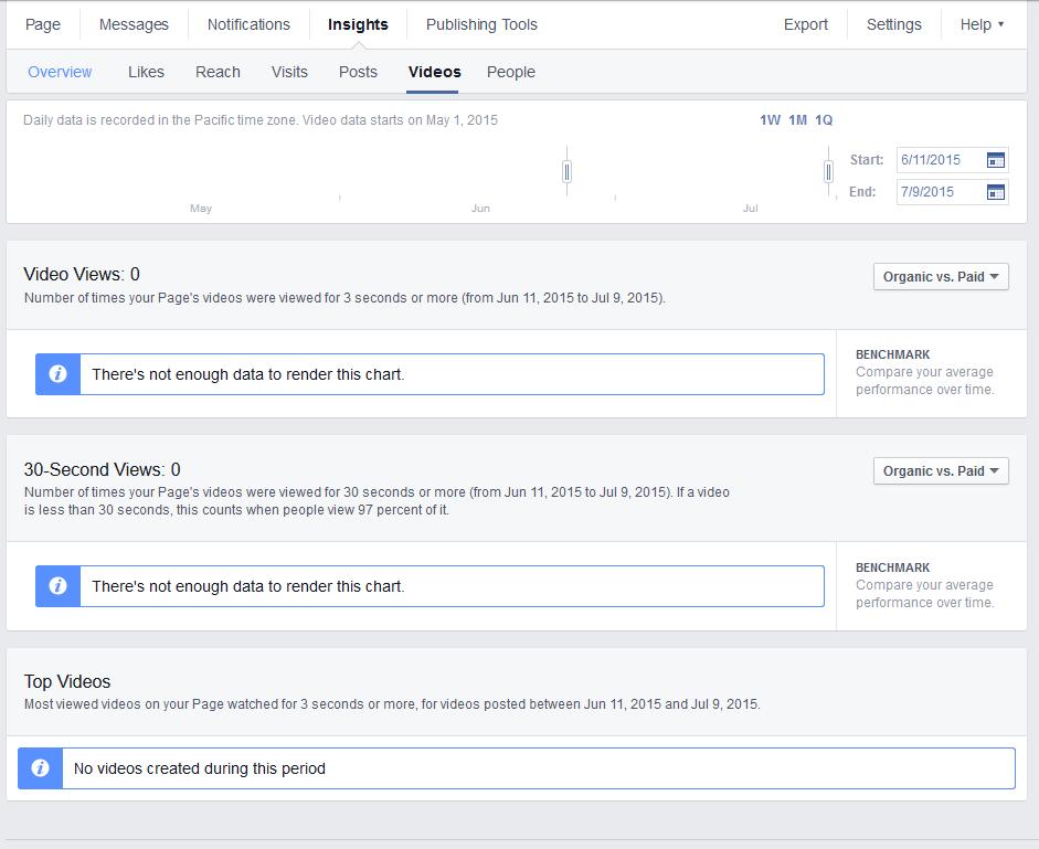 facebook video insights 2