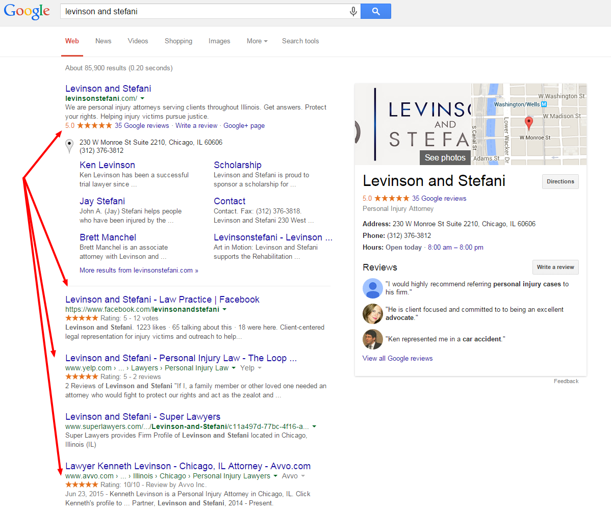 levinson and stefani   Google Search