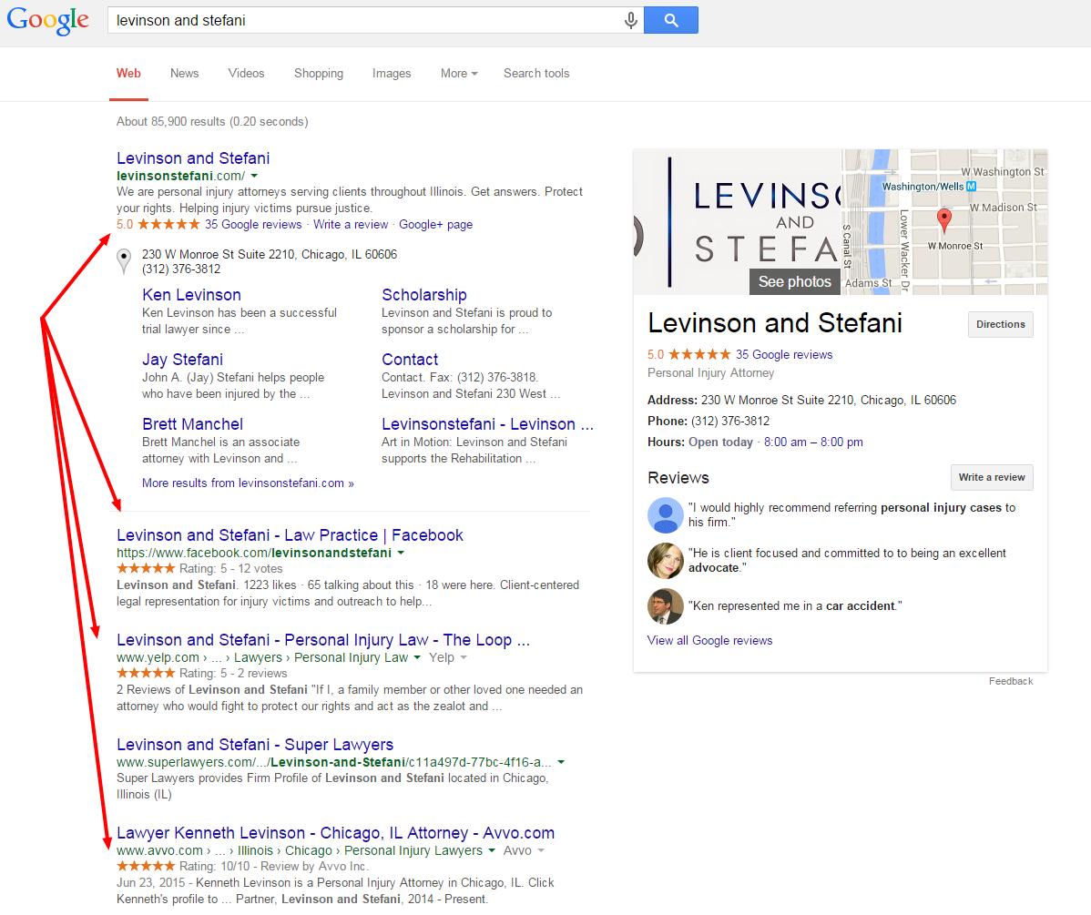 levinson and stefani   Google Search
