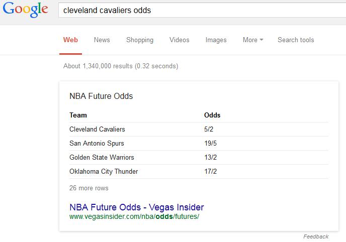 google odds 3
