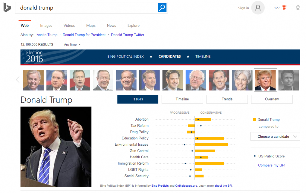 bing elections 1