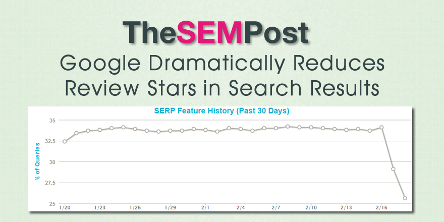 google reduced review stars