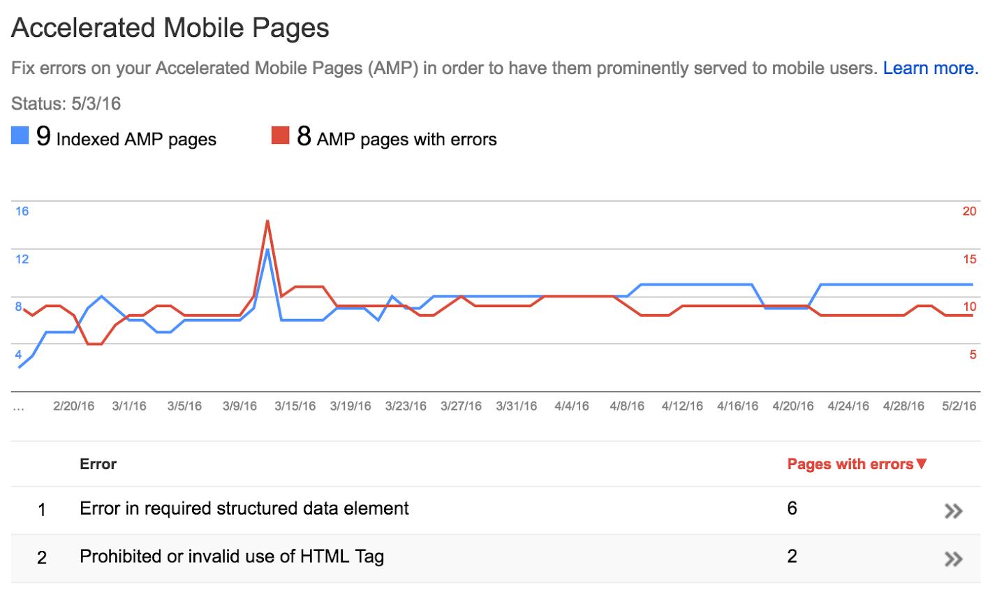 amp error reporting