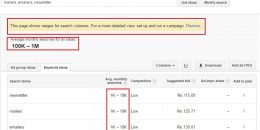 Google AdWords Begins Restricting Keyword Planner Data for Non-Advertisers
