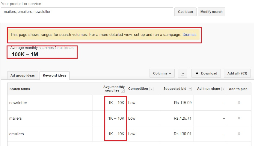 adwords keyword planner limited