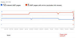 Google Changes AMP Reporting in Search Console