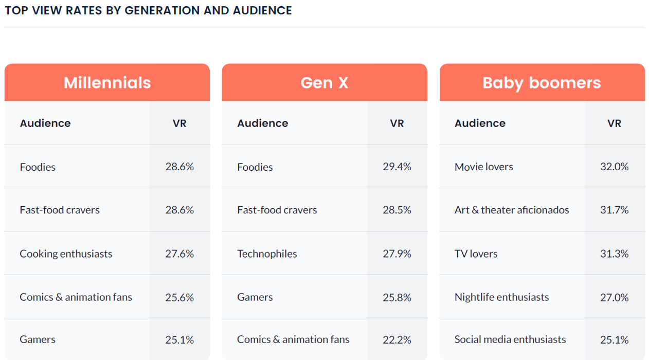Baby Boomers are the Audience Most Advertisers are Missing ...