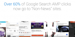 Over 60% of Google Search AMP Clicks Go To Non-News Sites